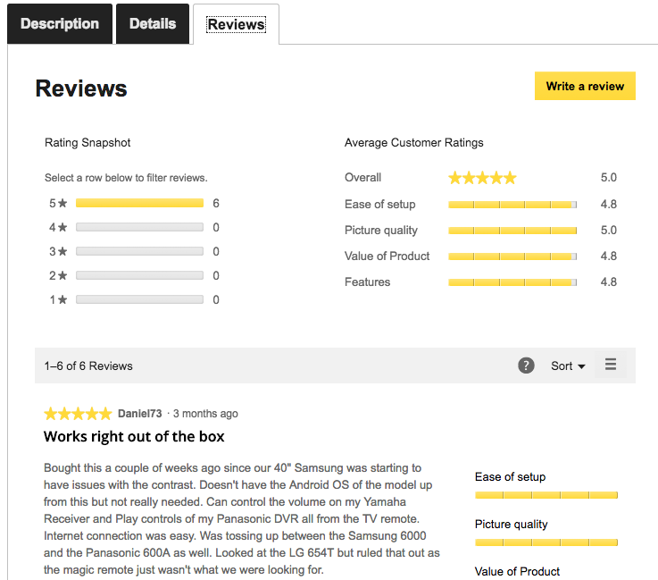product reviews to help with ecommerce marketing