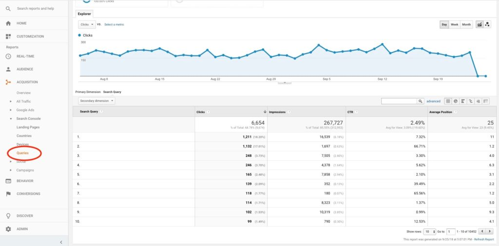 Google Analytics Search Queries Guide